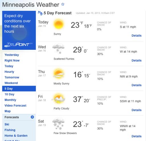 Minneapolis weather