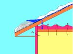 cause of ice dams